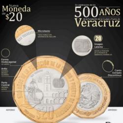 Esta es la moneda de 20 pesos que conmemora los 500 años de Veracruz