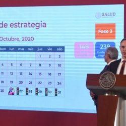 Listo, plan de vacunación preliminar contra Covid; se anunciará al pasar a fase tres de pruebas: López-Gatell